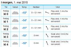Vinteren er seiglivet - Værvarsel fra Yr.no for Rasletinden. Grafikk: Yr.no.