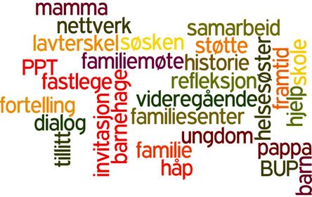 FAMILIEMØTEwordle