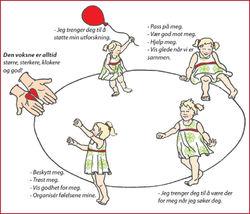Trygg-Tidlig_iIllustrasjon_barn-sirkel