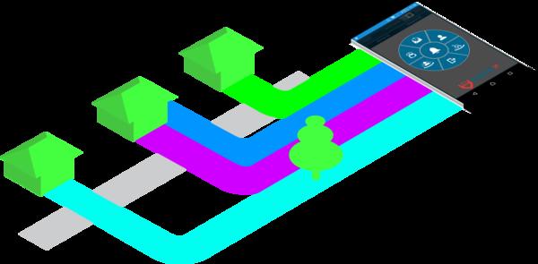 Isometric field