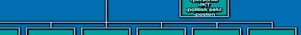 Microsoft PowerPoint - Organisasjonskart Gratangen kommune 2007