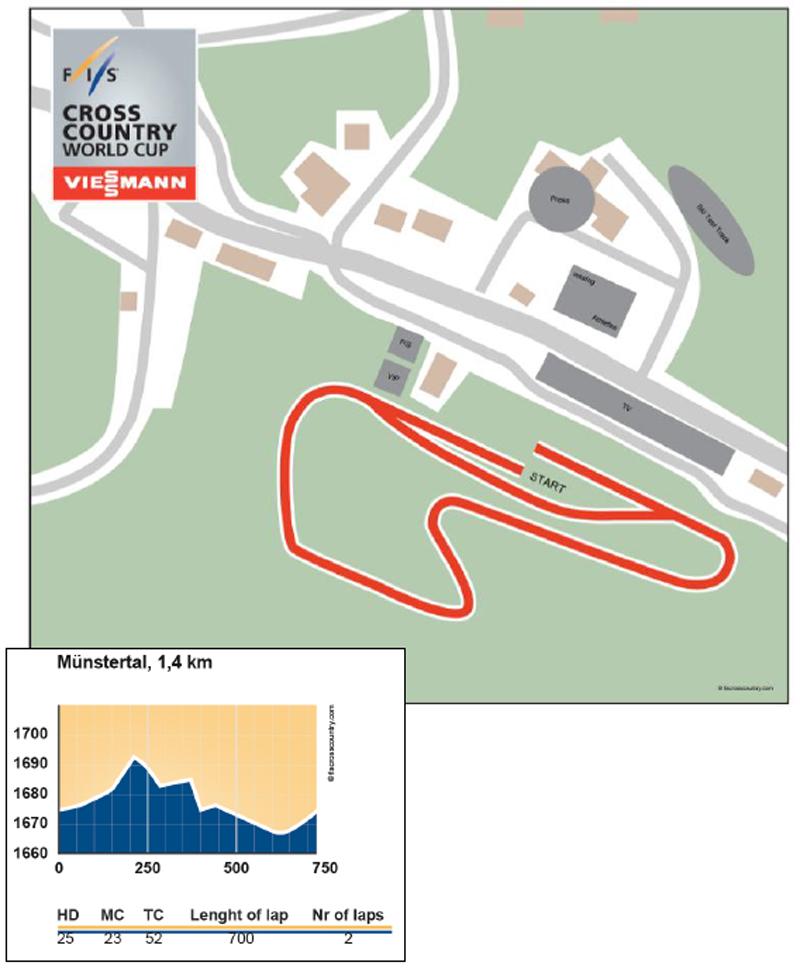 Tour de Ski sin 3. etappe. Grafikk: FIS.