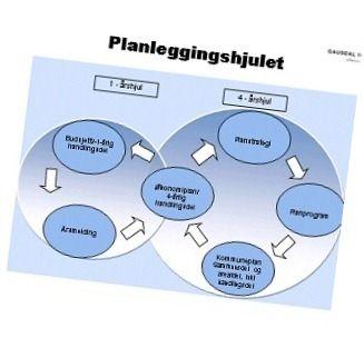 Illustrasjon_dialogseminar