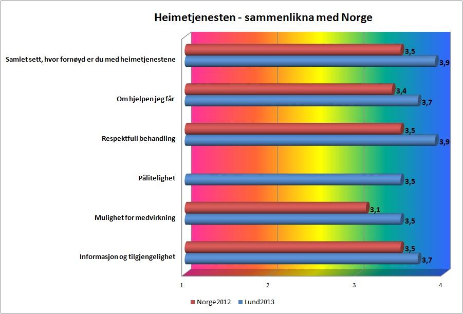 ht norge 12 og lund 13.jpg