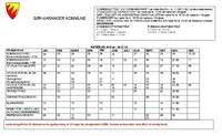 Møteplan 2014 Sør-Varanger kommune politiske utvalg - revidert januar 2014