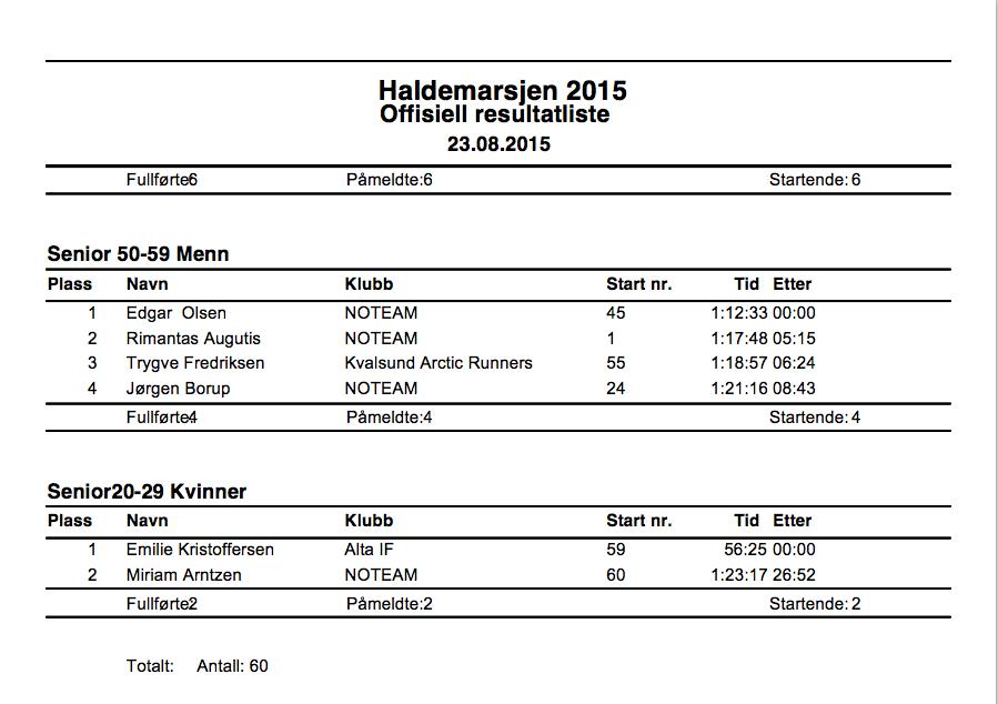 halddemarsjen-2015-3.png