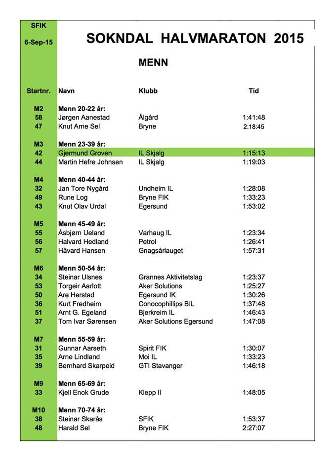 sokndal-halvmaraton-menn-2015.jpg