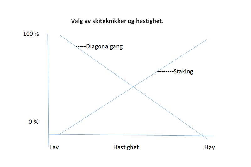illustrasjon-1-staking.jpg