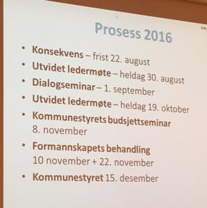 Prosess 2016.jpg
