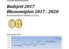 Kommunestyrets forslag til budsjett 2017 og økonomiplan 2017 - 2020.jpg