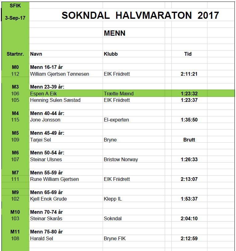 sokndal-halvmaraton-m-2017.jpg