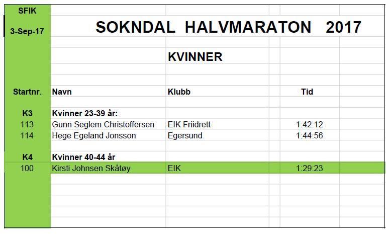 sokndal-halvmaraton-k-2017.jpg
