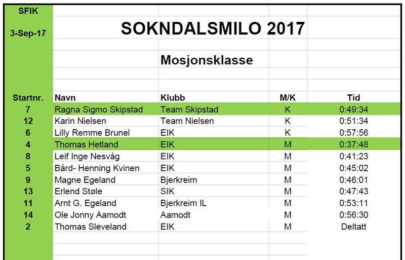 sokndalsmilo-2017.jpg