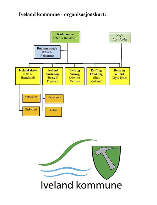 Org.kart-2017_500x560