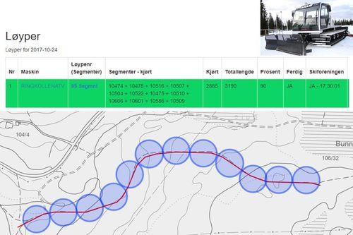 Grafikken viser GPS-posisjoner og segmenter slik det datafanges gjennom Løyper.net sin løsning fra maskinene som kjører med GPS ute i løypenettet. Grafikk: Løyper.net og Langrenn.com.