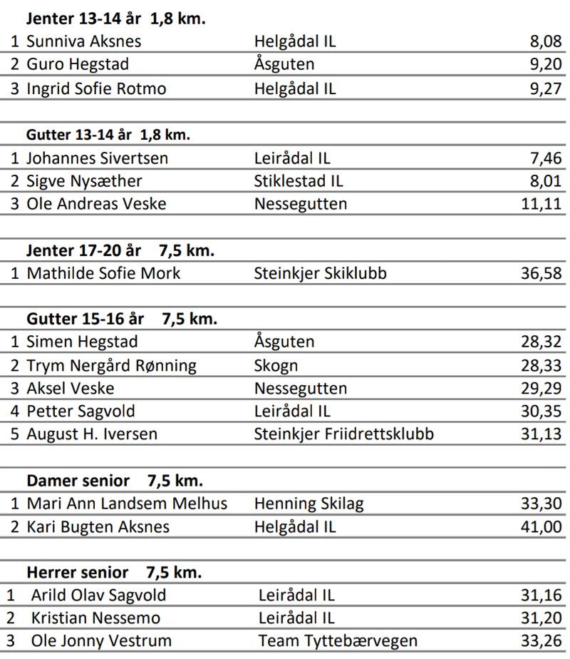 leirsjoen-rundt-2018.jpg