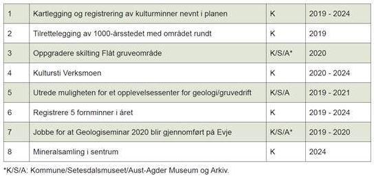 kulturminneplan18.JPG