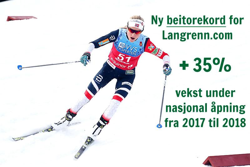 Therese Johaug ute i Beitosprinten 2018. Foto: Erik Borg. Grafikk: Langrenn.com.