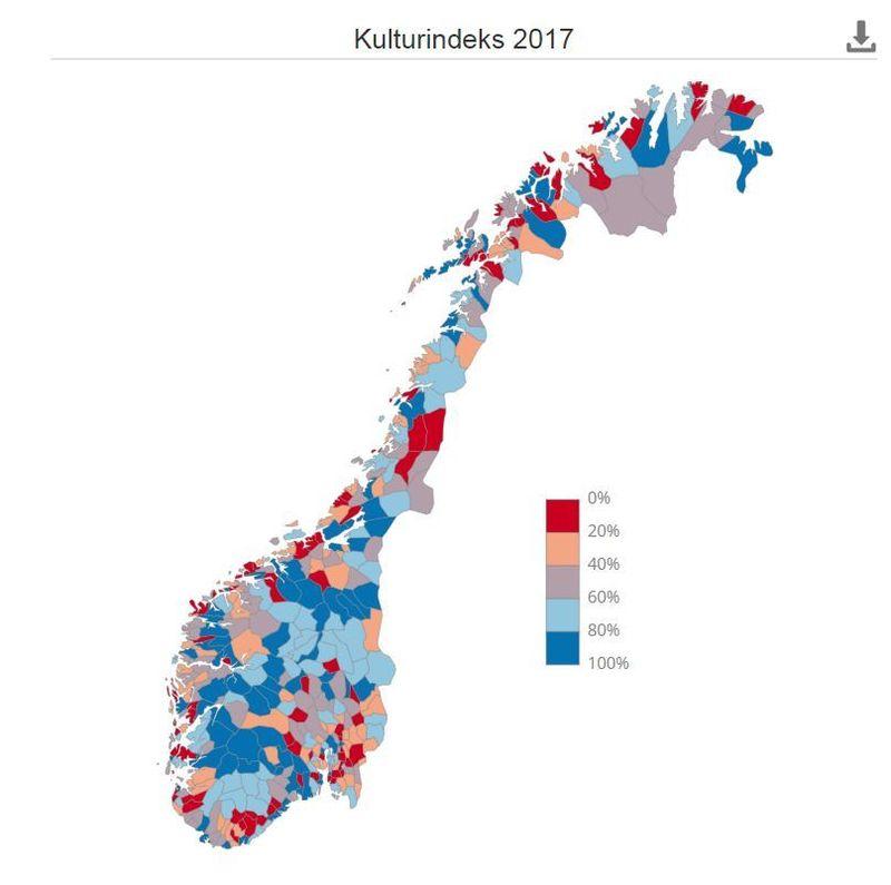 kulturindeks2017 norge