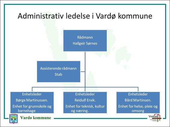 Org kart administrativ ledelse vardø kommune