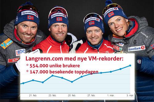 Collage over trafikk på Langrenn.com under VM Seefeld 2019. Bakgrunn er Norges gullkvartett i VM-stafetten samme sted. Foto: GEPA-pictures/WSC Seefeld 2019.