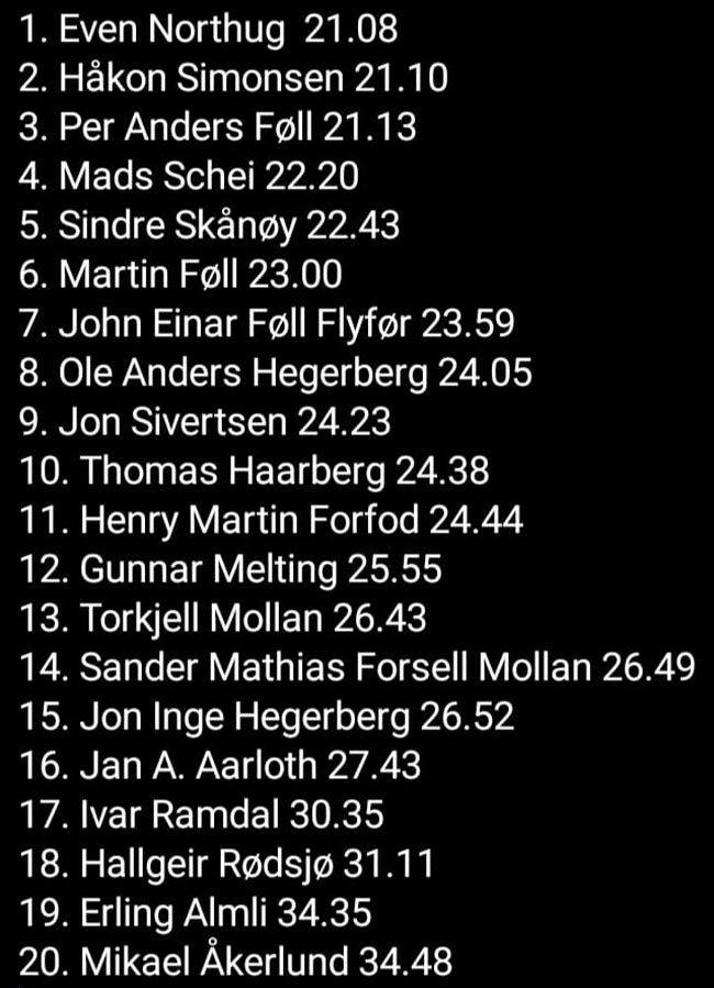 gronlivegen-opp-m-2019.jpg