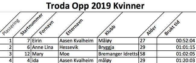 troda-opp-2019-01.jpg