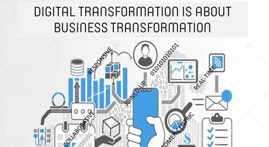 Business Transformation & Continuity Solutions