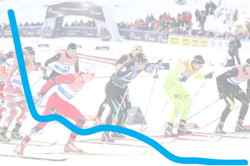Fra høyt der oppe og fall gjennom 4 knekkpunkt. Løperfoto og grafikk: Geir Nilsen/Langrenn.com.