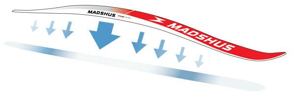 Madshus Redline 3.0 - Produktbilde. Grafikk: Madshus.