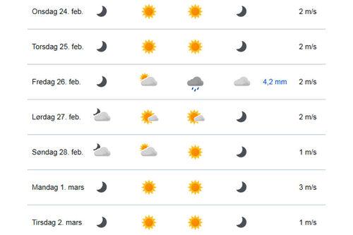 Været slik det meldes på Yr.no om ettermiddagen 22. februar 2021, kun noen få dager før Ski-VM tar til i Oberstdorf. Grafikk: Yr.no.