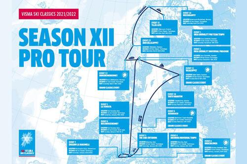 Dette er destinasjoner for Visma Ski Classics sesongen 2021/2022.